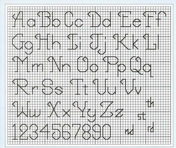 L'angolo di Malù 3: Alfabeti a punto scritto