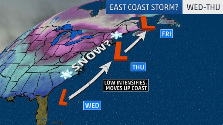 Winter Storm Watches from North Florida to New England as East Coast Storm Looms ...