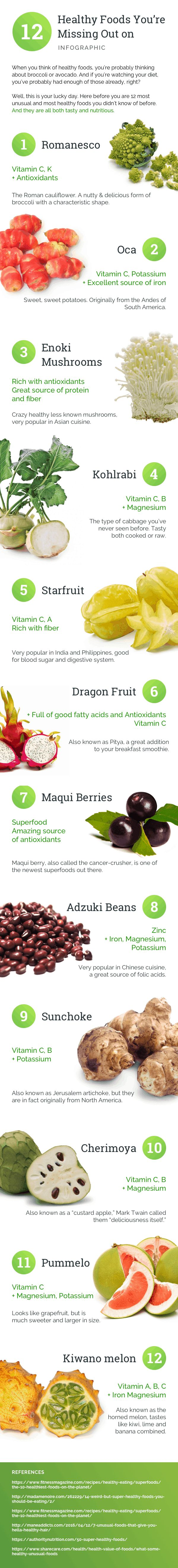 12 Healthy foods you're missing out on  infographic