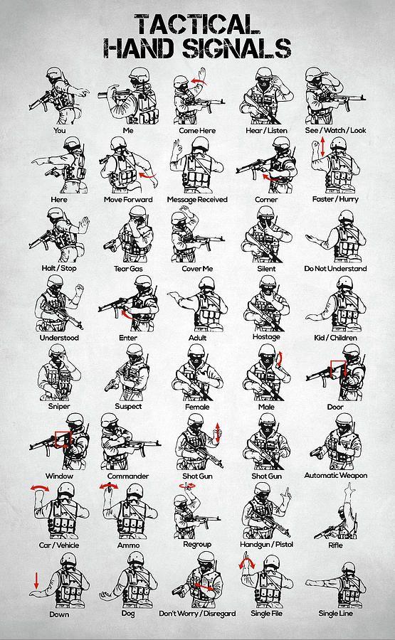 Taktische Handzeichen von Zapista Zapista – S Jak