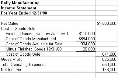 Beginning Inventory And Ending Inventory Excel Template