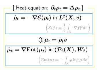 Heat distributions help researchers to understand curved space