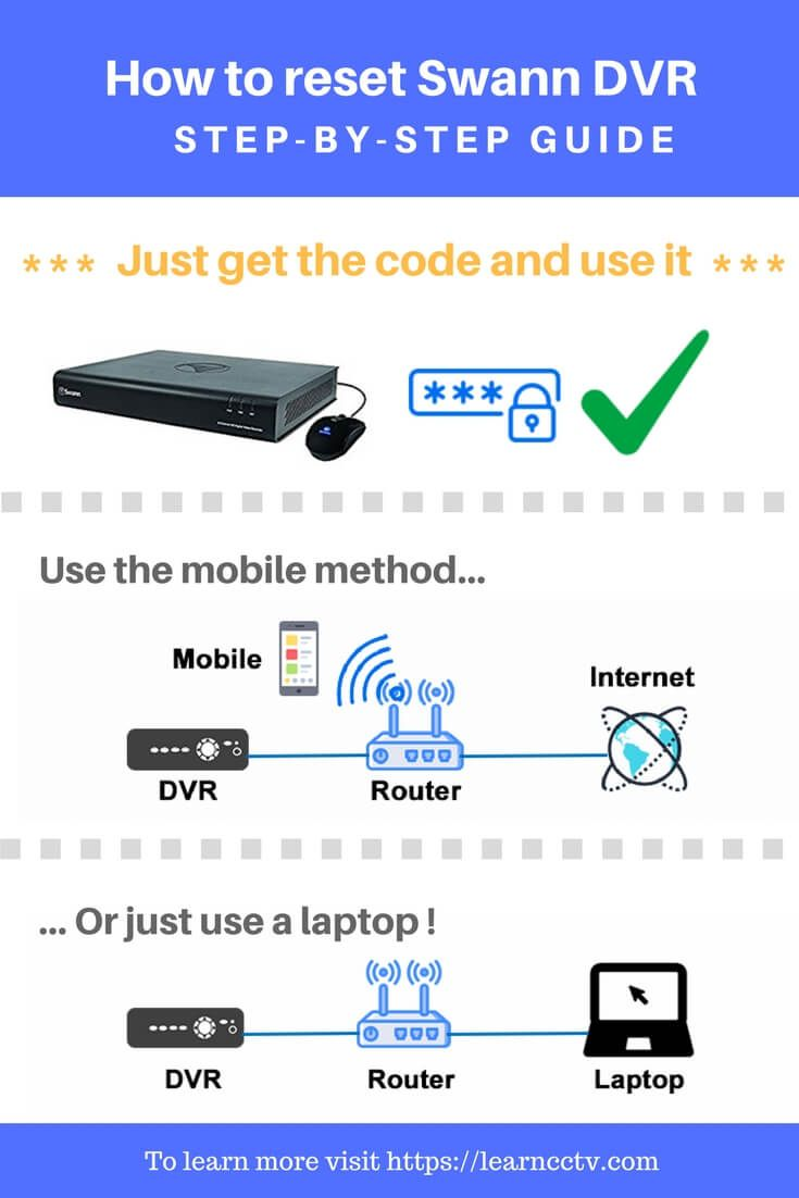 medium resolution of how to reset swann dvr by using mac address code easy steps to find it you will recover your dvr password in no time