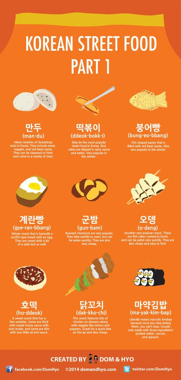 Get To Know Korean Street Food