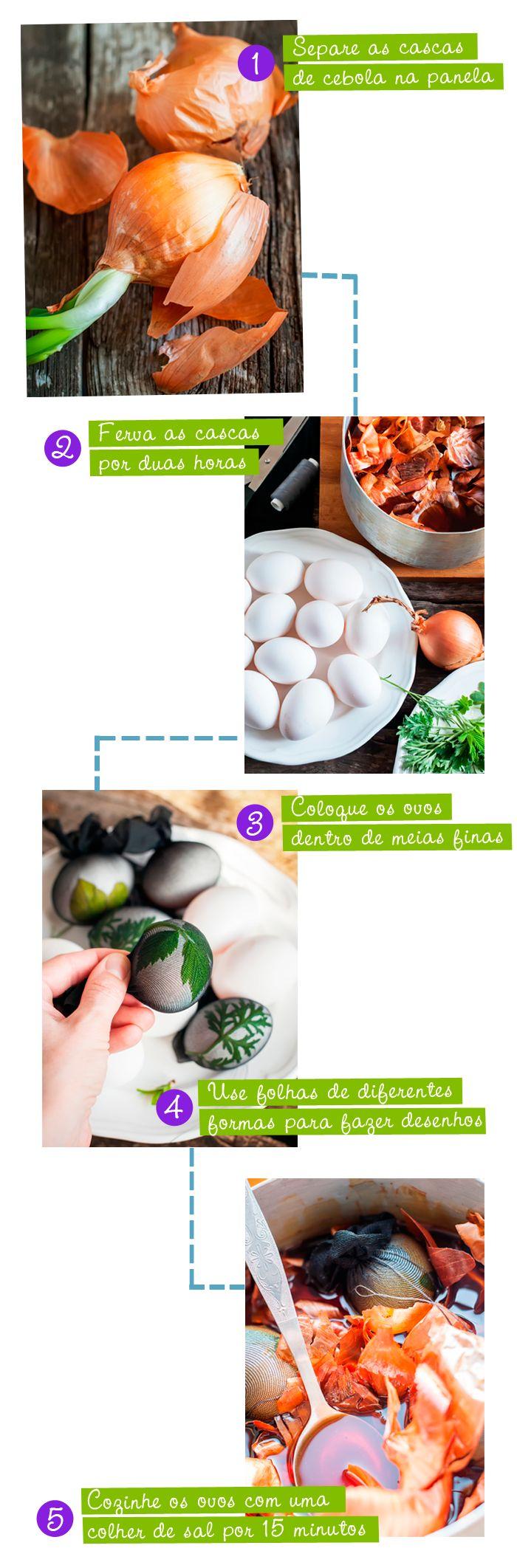 Decorar ovos