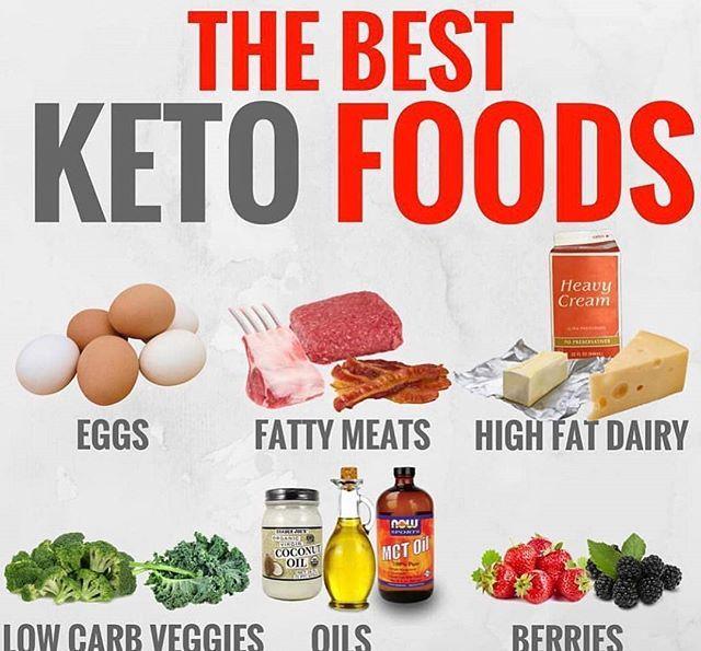 the keto diet in a nutshell