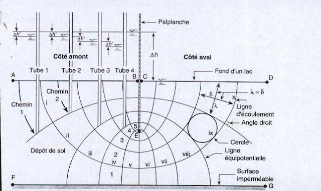 25 best ideas about coffrage beton on pinterest salles de bains occidentales porches avant - Plan de coffrage ...