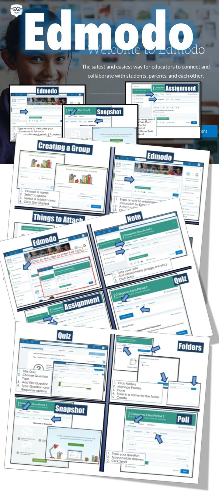 Edmodo Virtual Learning Environment Guide