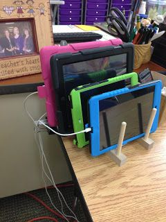 Daily Five Technology: iPad Storage