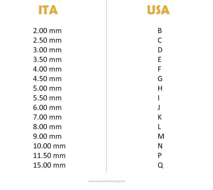 Schema per convertire la dimensione degli uncinetti da italiano ad inglese USA. | Crochet hook size chart