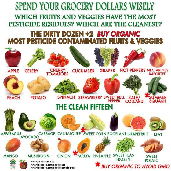 how to clean organic produce