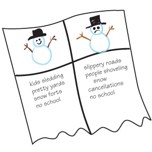 Use this writing activity to explore ways that snow affects people's lives.