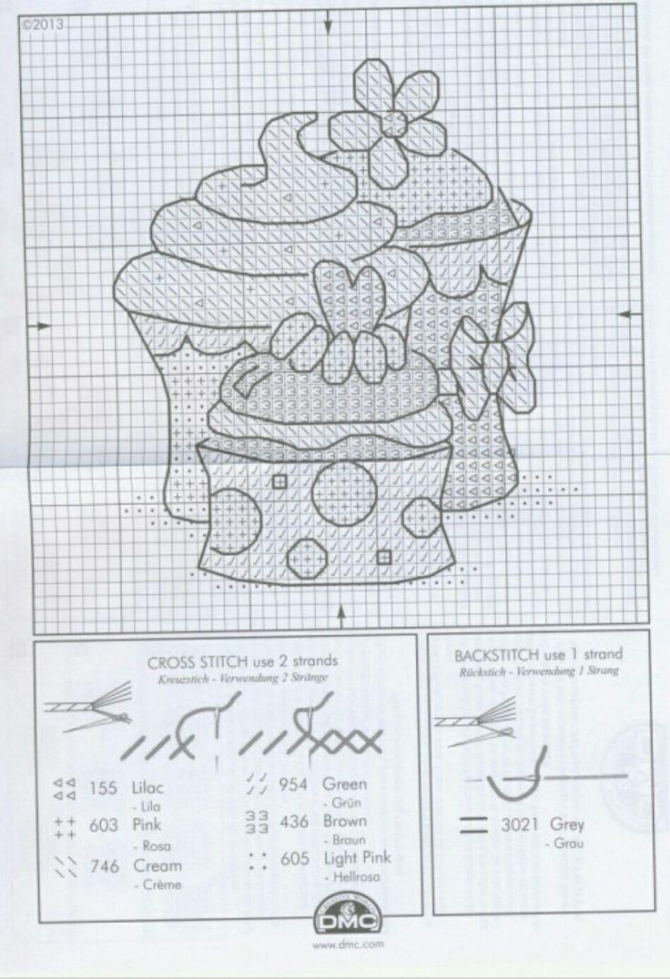 #crossstitch #kanaviçe #minikpasta #mutfak #cupcake #kitchen