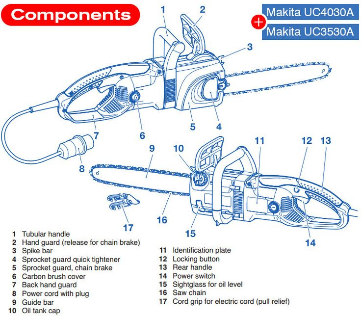 Makita-UC3530A-UC4030A-electric-chainsaw-component-diagram-parts