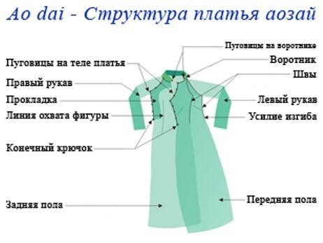 Вьетнамский национальный костюм аозай. Обсуждение на LiveInternet - Российский Сервис Онлайн-Дневников