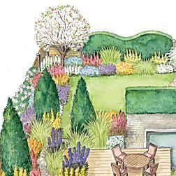 Gestaltungstricks für kleine Gärten. Water Garden ideas.