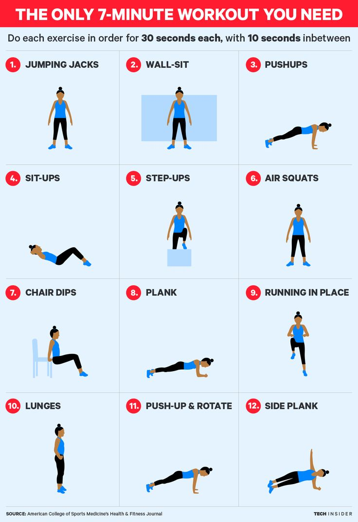 These are the only workouts you need to do to get in shape. Repeat the circuit three times if you have the time.