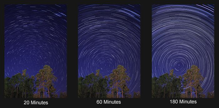 time-length of trail guide: Trail Guide, Stars Trail, Photographs, Photography Editing, Camera, Photographers Stars, How To, Trail Photography, Definitions Stars