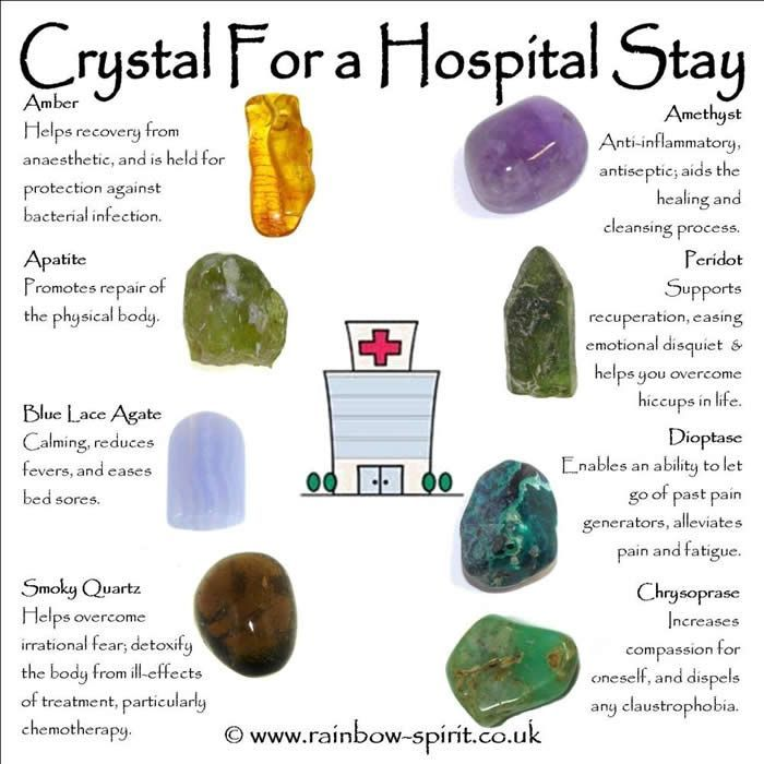 My poster showing crystals with healing properties that help during a stay in hospital