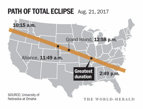 A solar eclipse will cut a 70-mile-wide swath across the U.S. Viewers nearby will see a partial eclipse, but those right in the path will get the full effect.