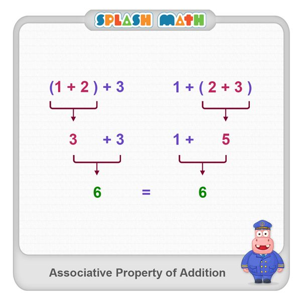 32 best Math Vocabulary Terms - Common Core images on Pinterest ...