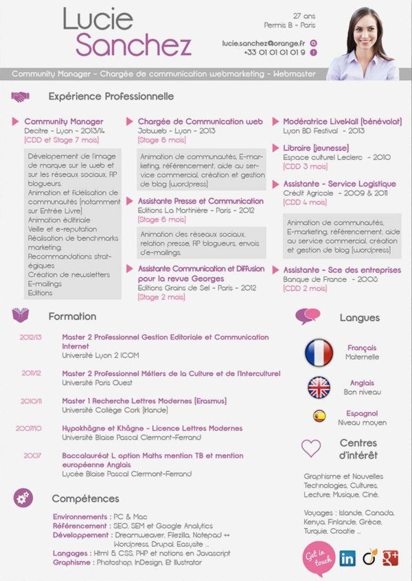 Cv Chargee De Communication Modele Cv Sur Mesure Upcvup Cv Charge De Communication Modele Cv Communication