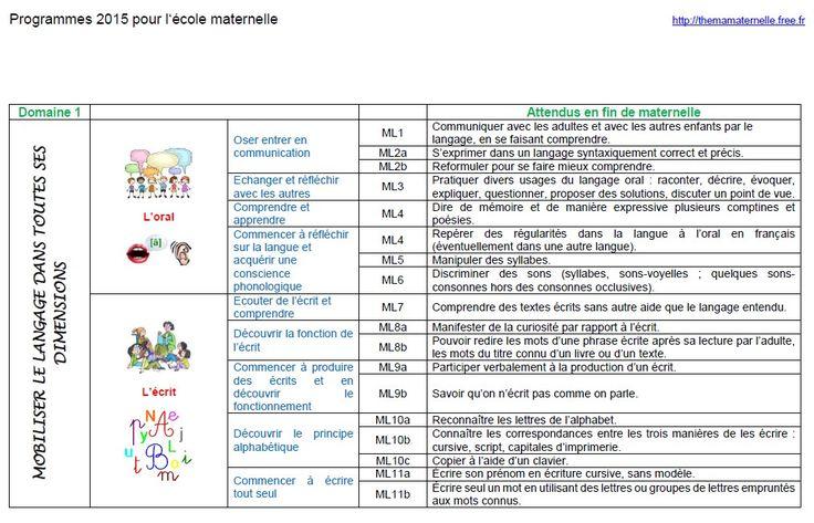 programmes de l u0026 39 ecole maternelle