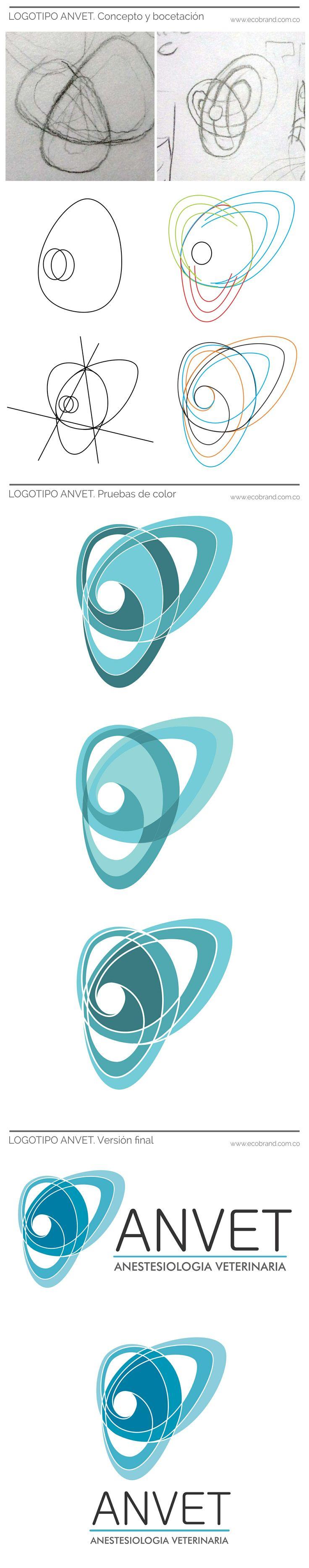 """Proceso de Diseño de logotipo para la marca """"ANVET/Anestesiología Veterinaria"""""""