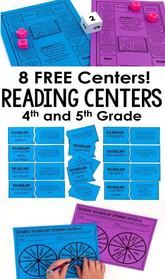This post shares three types of reading games and centers that 4th and 5th graders will love. Also, sign up for the email list to get EIGHT free reading games featured in the post.