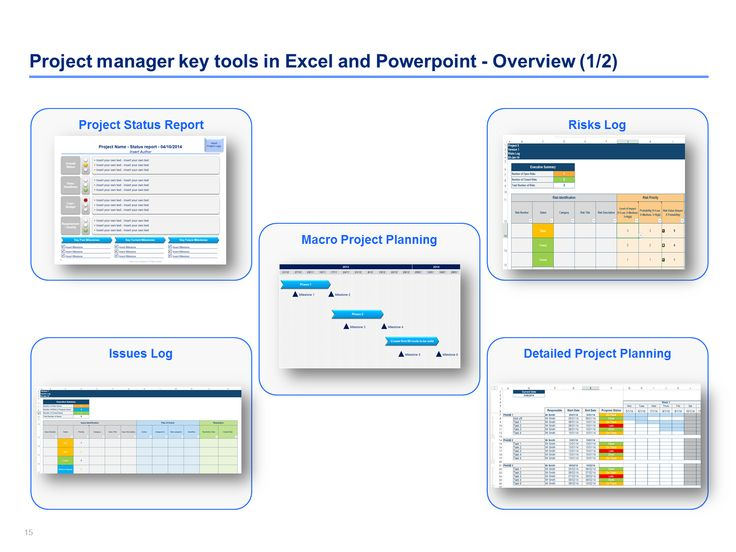Best Online Project Management Toolkit With  Tools  By Ex
