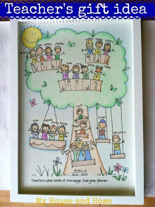 Class Tree Teacher Gift Idea!  #teacherappreciation #teachergift #teacher