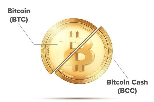 bitcoin tablou de bord mesajul bitcoin