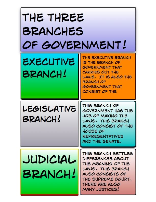 relationship between the three arms of government in nigeria time