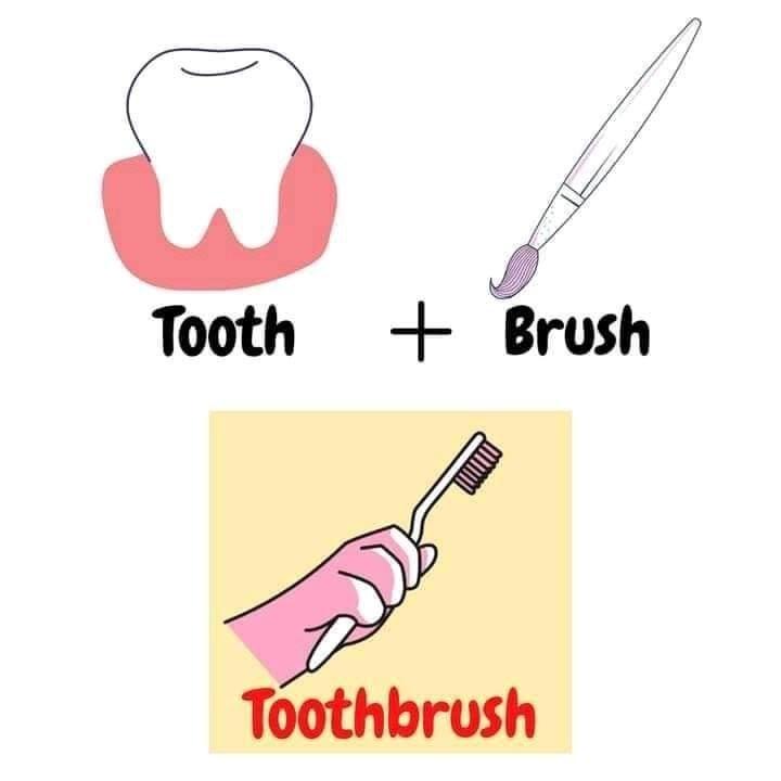 مدونة جنى للأطفال مدونة خاصة بتعليم الأطفال بالإبداع والمرح In 2021 Brushing Teeth Teeth Brush