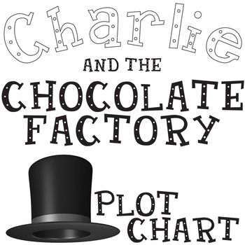 Charlie And The Chocolate Factory Dahl Plot Chart Organizer Free