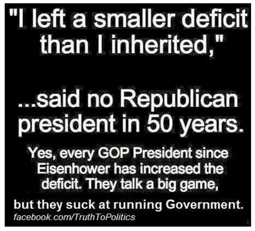 Republicans run up the deficit and make a mess of things, then hand it off to the Democrats who are immediately blamed for it. Luckily, the Democrats can usually reduce it like Obama has. VOTE Blue and avoid the deficit drama in the first place.