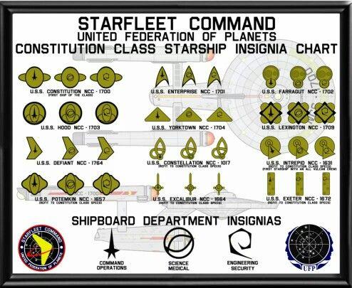 pin federation starfleet class - photo #34