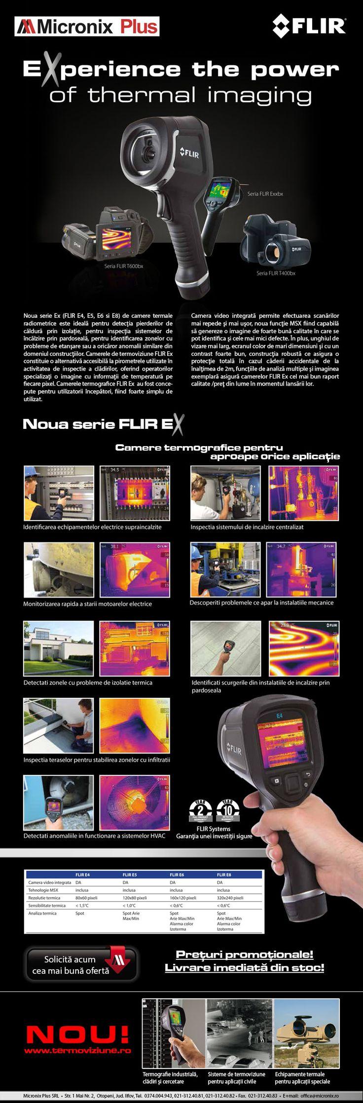 Micronix Plus: FLIR lanseaza noua serie de camere termografice Ex
