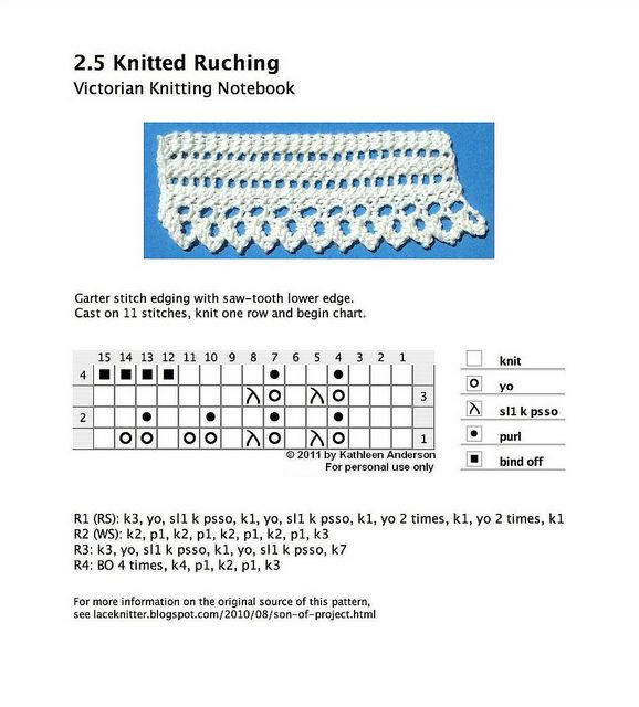 Knitted Ruching lace edging ~~ 1884 Knitted Lace Sample Book