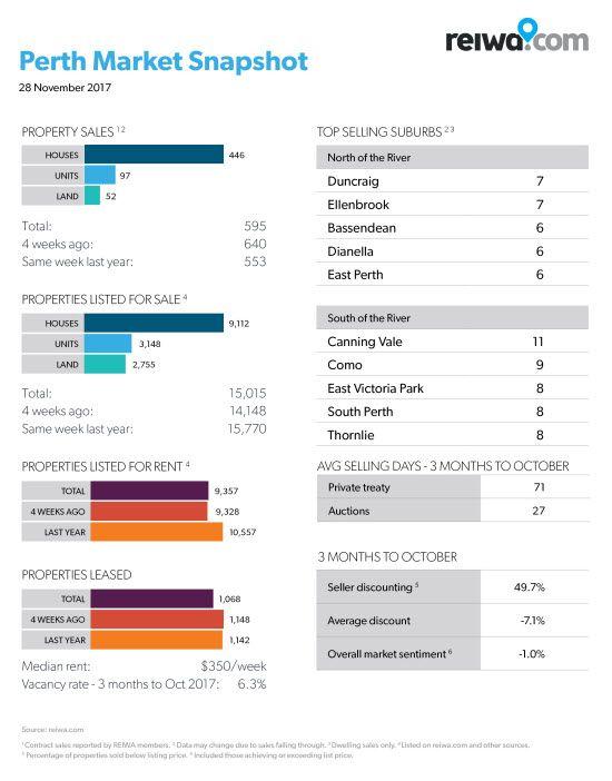 The 25+ best Informe inmobiliario ideas on Pinterest Informes - sample real estate market analysis