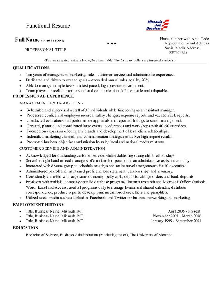 Functional Resume-This is a common layout for a functional resume - Business Skills For Resume
