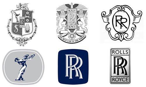 Famous Car Brand Logos - Evolution in UK!! | Bouchon de radiateur, Voiture, Automobile
