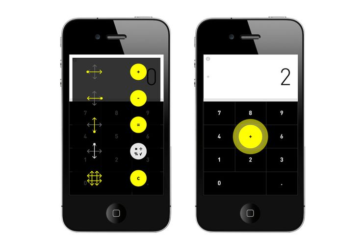 Gesture Based Calculator