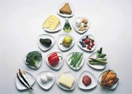 Ratia calorica si alimentatia rationala http://www.medpont.ro/medicina-interna/ratia-calorica-si-alimentatia-rationala/