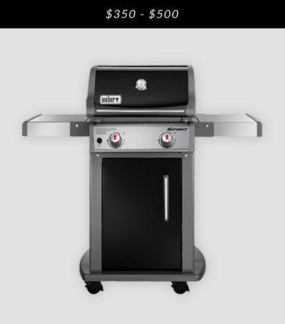 weber grill kohle interesting free excellent weber gasgrill grillwagen genesis ii e gbs xcm. Black Bedroom Furniture Sets. Home Design Ideas