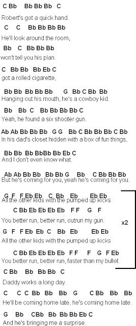 23f78f9e7f7e46438f9baff2bec2bf33 flute sheet music music sheets 65 best music images on pinterest music sheets, piano songs and,Flute Meme Song