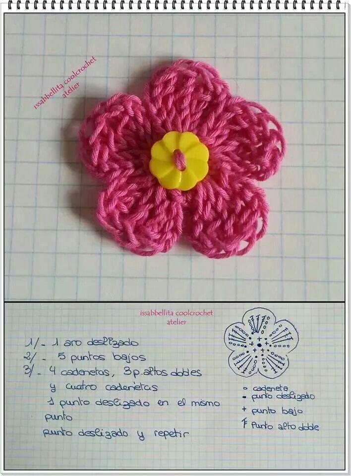 Magnífico Crochet Patrón De Flores De Amapola Galería - Manta de ...