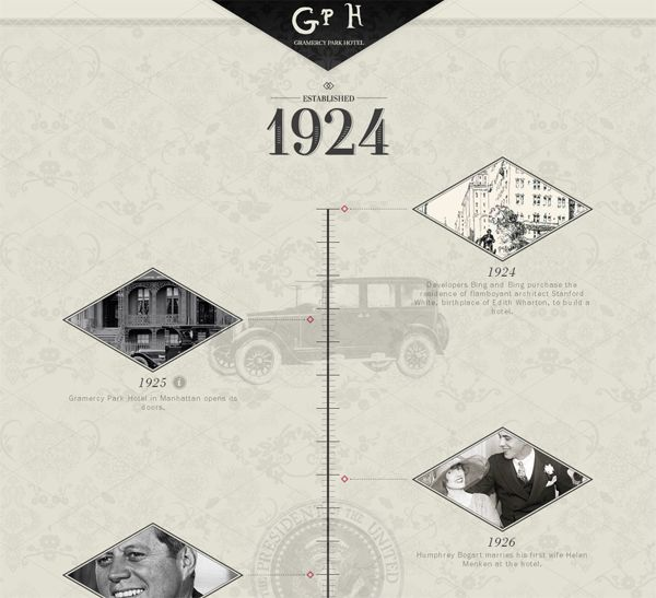 20 Gorgeous Examples Of Timeline In Web Design For Inspiration