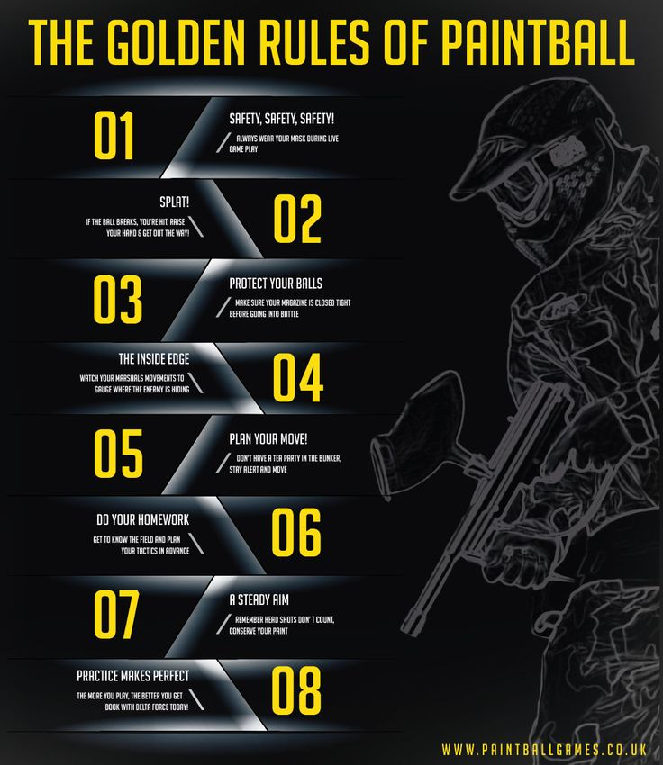 The Golden Rules of Paintball | Delta Force