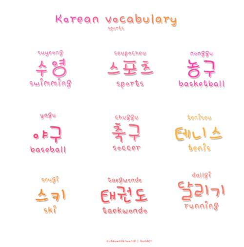 How To Write Good Morning In Korean : How to write hello in korean hangul defenddissertation